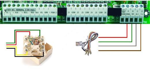 Peachy Dsc Telephone Wiring Wiring Digital Resources Remcakbiperorg
