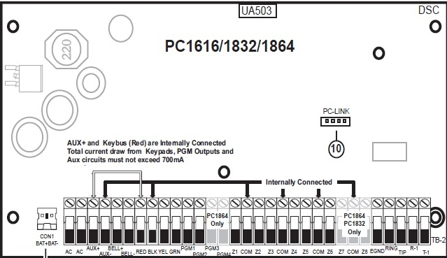 croppeddscboard myalarmguy net dsc control panel installation dsc wiring diagram at fashall.co